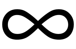 Image of the Infinity Symbol