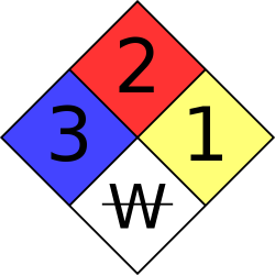 Image of the NFPA 704 warning sign
