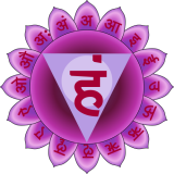 Vishuddha: The Throat Chakra