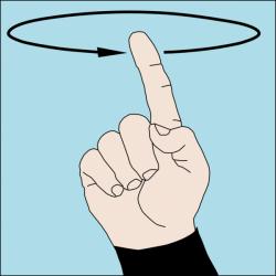 Around Symbol