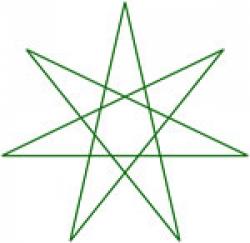 how to make star symbol
