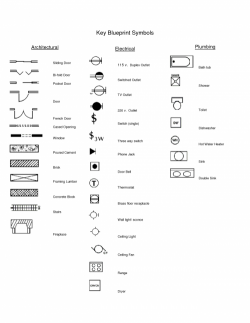 Blueprint symbols malvernweather Image collections