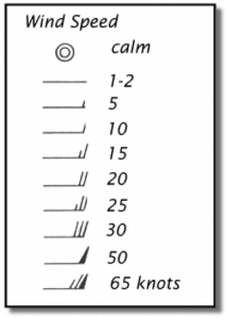 Beaufort Wind Speed Scale