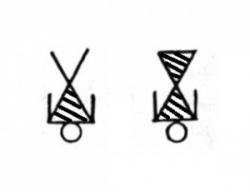 Death Symbol – Ojibwa Gravepost