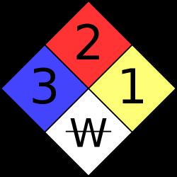 NFPA 704 warning sign