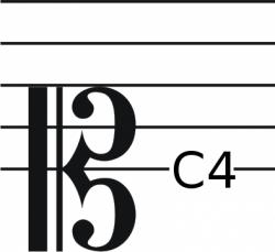 Soprano clef