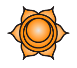 Swadhisthana: The Sacral Chakra