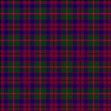 Tartan of the Duke of Lancaster's Regiment