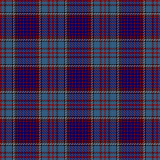 Tartan of the Royal Canadian Air Force